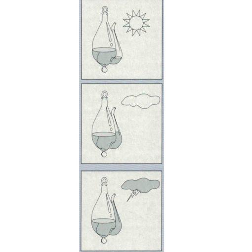 Barometr instrukcja jak działa
